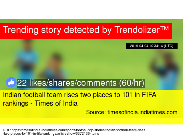 Indian football team rises two places to 101 in FIFA rankings