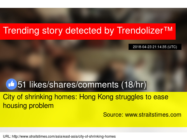 housing problem hong kong